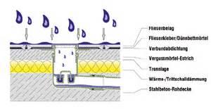 bodengleiche dusche abfluss verstopft flache dusche abfluss verstopft die neueste innovation