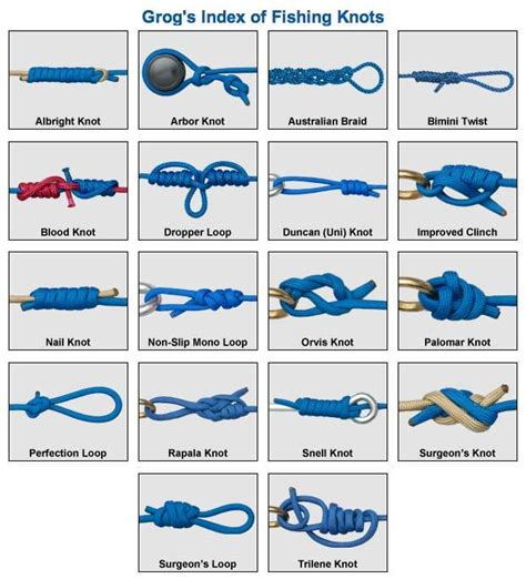 animation on how to tie the most popular fishing knots