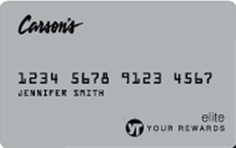 Top 15 Department Store Credit Cards for Bad Credit