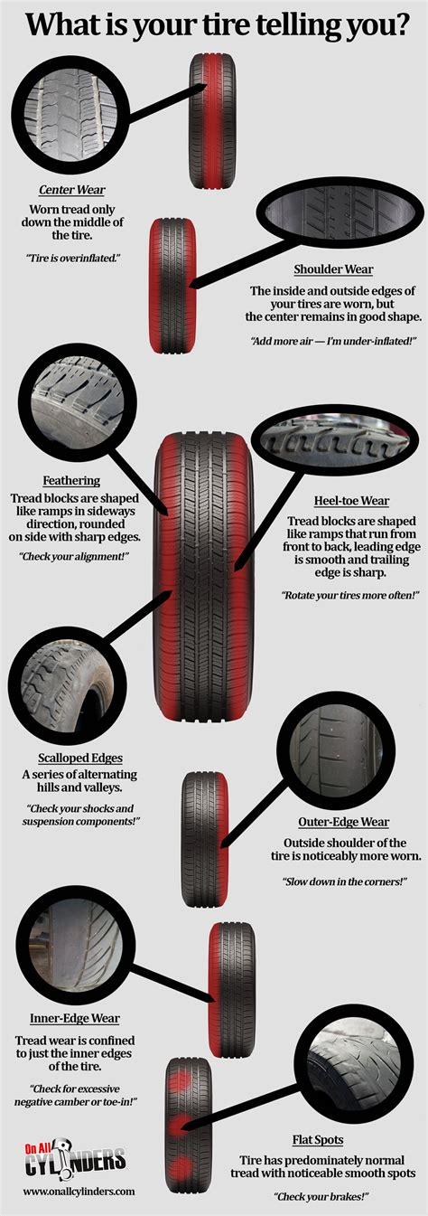 tire wear patterns tire tread wear patterns 2018 dodge reviews