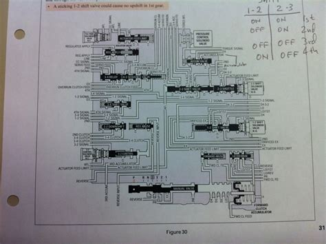 4l60e transmission valve diagram th350 transmission valve diagrams 38 wiring diagram