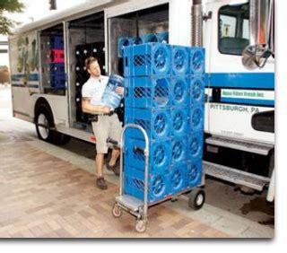 delivery service aqua filter fresh