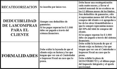 iva 2016 novedades y tasas rankia tabla productos y servicios iva 2016 colombia impuesto al