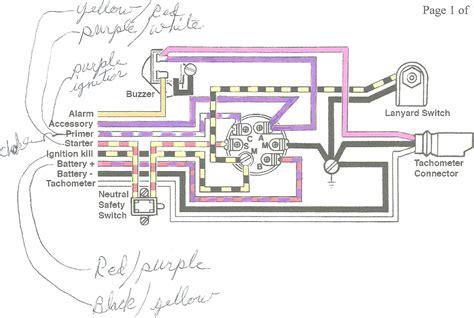 johnson outboard motor wiring diagrams impremedia net