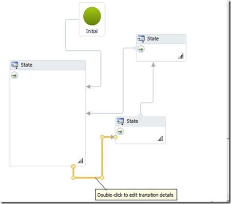 windows workflow state machine the of simplicity windows workflow foundation 4