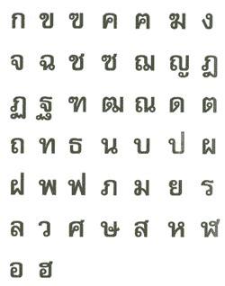 buchstaben le ม คนไทยเล นม ยคร บ