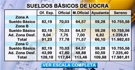 escala salarial uocra 2015 2016 impuestos blog jornales de salarios basicos uocra 2015 uocra nuevo sueldo