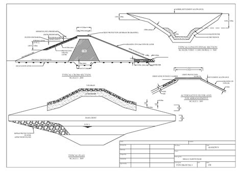design criteria of earth dam practice manual for small dams pans and other water