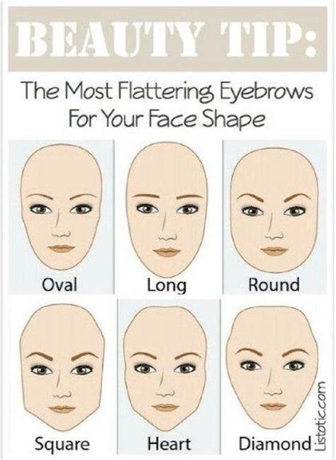 different face shapes need different kinds of makeup different kinds of makeup tips for different face shapes