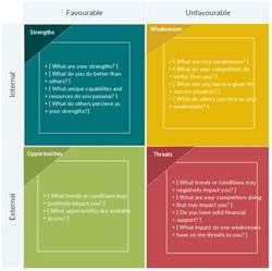 swot matrix template swot analysis report