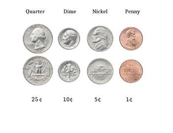 printable images of us coins coin value cheat sheet by landay s little helpers tpt