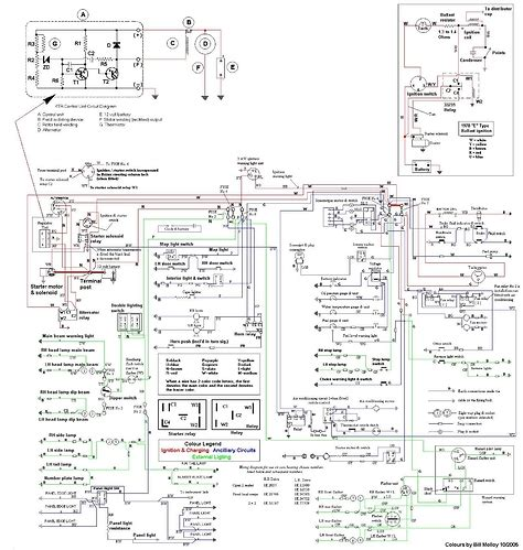e type jaguar wiring diagram free wiring