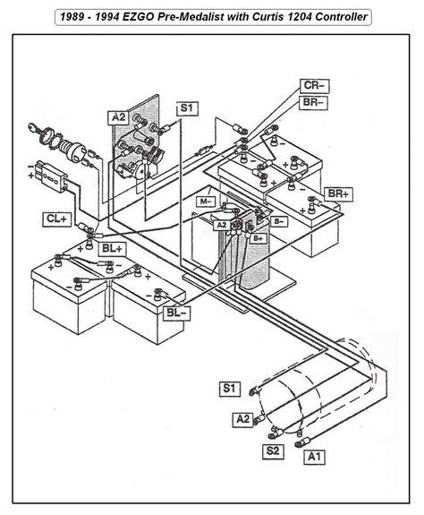 ezgo golf cart parts diagram diagram chart gallery