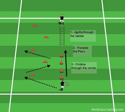 speed agility drills soccer