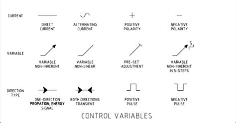 electrical symbols for conductors symbol for conductor