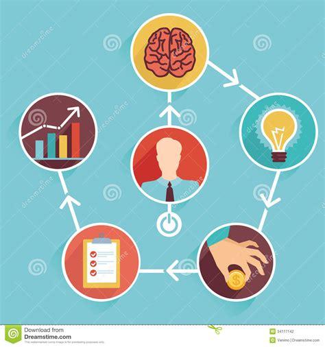 free illustration startup start up business start vector business start up concept stock vector image