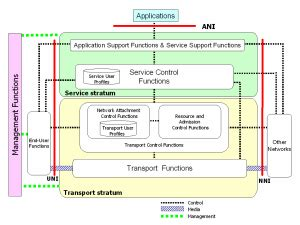 functional diagram architecture functional architecture diagram visio functional free