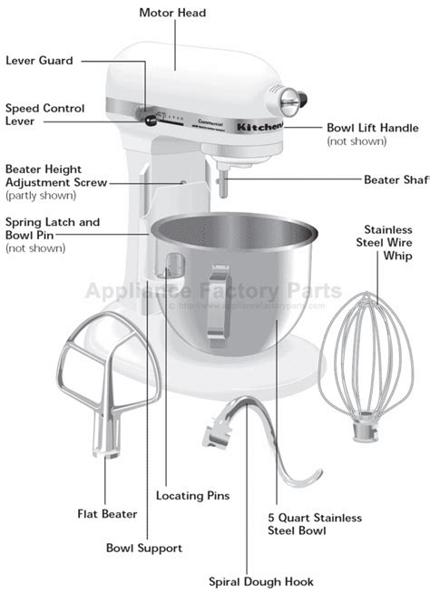 Parts for KM25GOXWH   Kitchenaid   Mixers