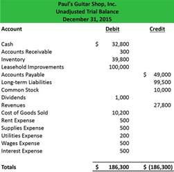 pictures on example accounting worksheet easy worksheet