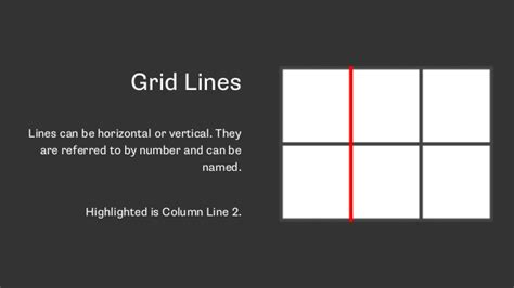 grid layout click event an event apart sf css grid layout