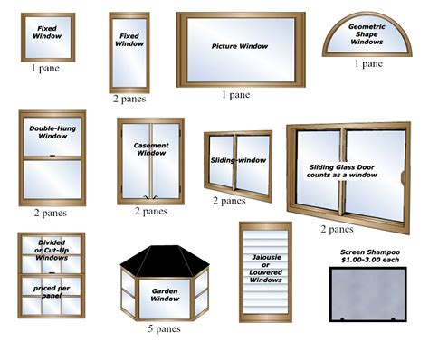 Types Of Windows Designs House Types Designs