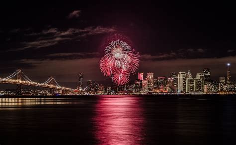 new years day events san francisco sf new year s fireworks pacific tradewinds hostel