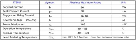 diode derating calculation diode current rating chart 28 images 1n4954 diode derating guide lines based on temperature