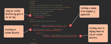 javascript tutorial guru99 angularjs custom directive exle ng transclude