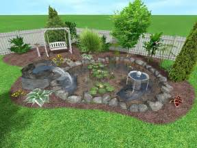 Backyard gardens structure lovely cool backyard landscaping ideas for