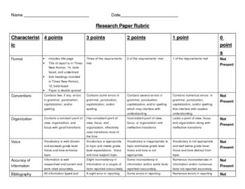 Grading System Essay by Grading Rubric Research Paper High School