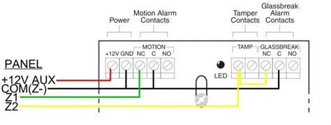 dsc motion detector wiring diagram efcaviation