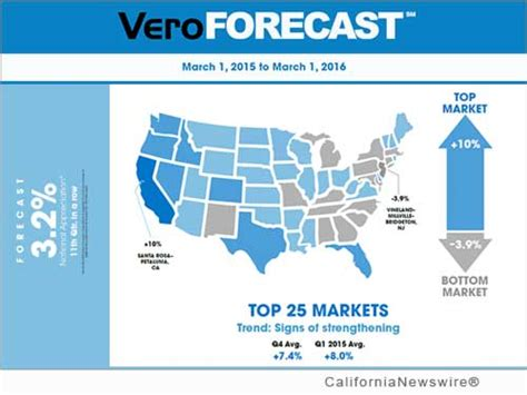 california real estate market real estate market showing increasing signs of