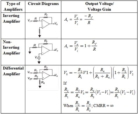 operational lifiers with linear integrated circuits by william d stanley pdf operational lifiers with linear integrated circuits stanley 28 images operational lifiers