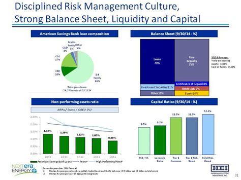 bank asset management company asset management of bank of hawaii