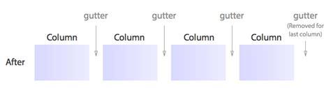 changing margins columns and gutter widths in an indesign image gallery column gutter