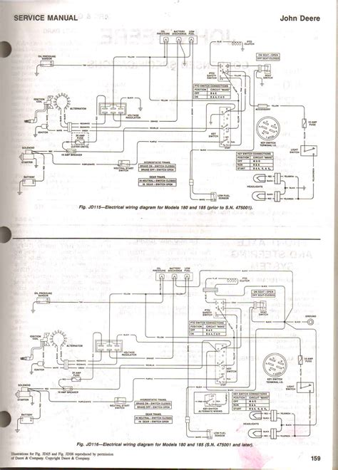 deere d140 lawn tractor parts diagram free