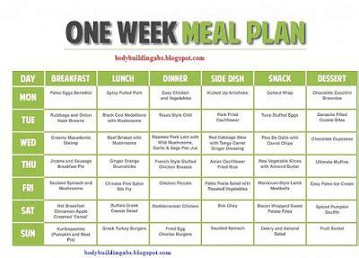 bodybuilding food list pdf   food