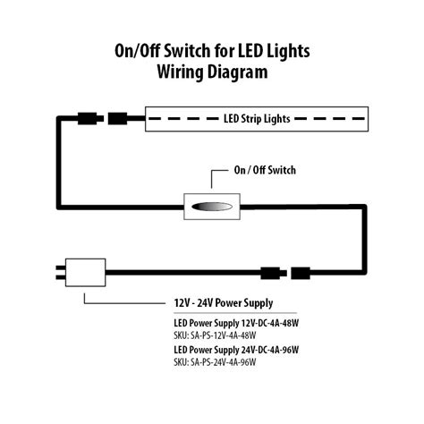 on switch on a 12v led wiring diagram wiring diagrams