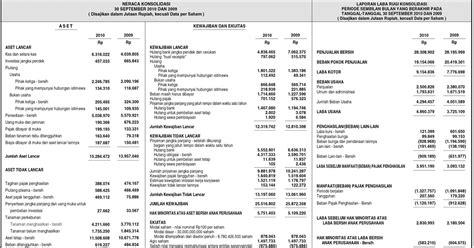 format laporan csr contoh laporan keuangan csr perusahaan contoh aneka