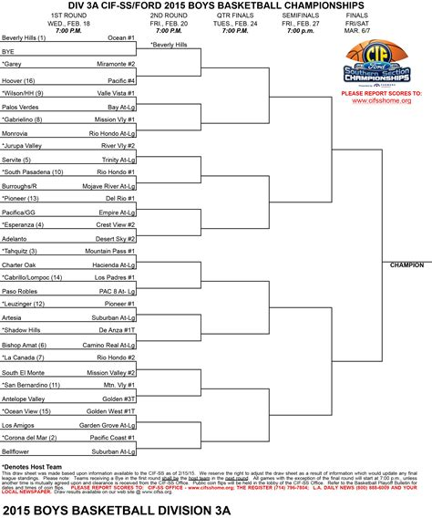 cif central section basketball brackets cif div 3a basketball playoff bracket