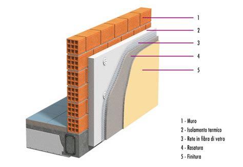isolamento termico muri interni notizie efficienza energetica fonti rinnovabili e