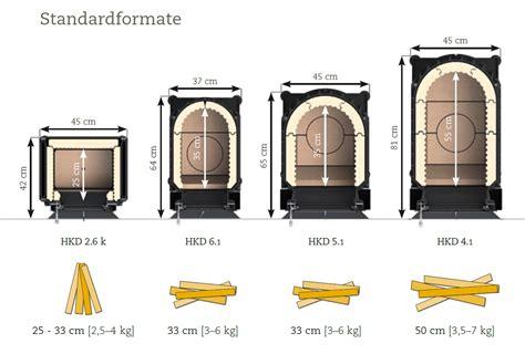 kachelofen heizeinsatz austauschen der brunner kachelofeneinsatz mit einem hkd 2 2 oder hkd 4