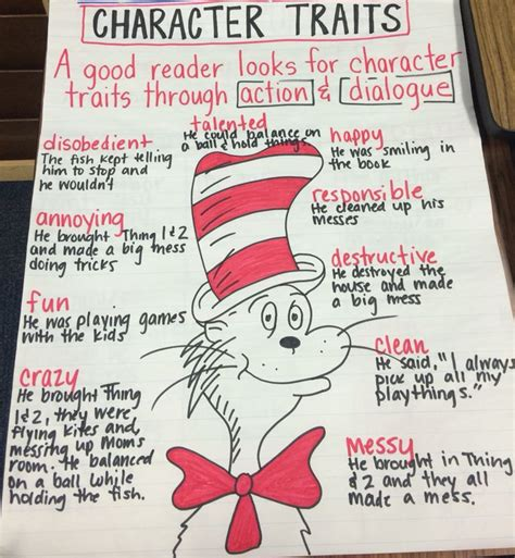 character traits characterization success character 20 best images about character traits on pinterest