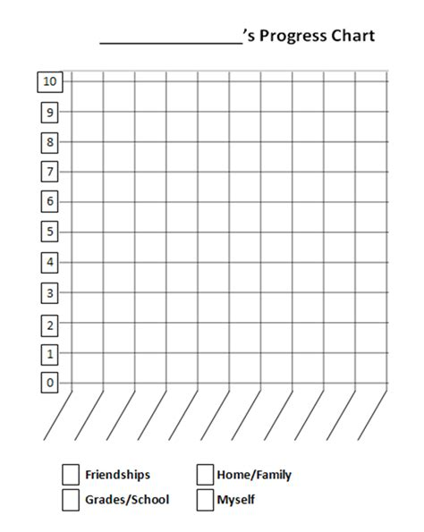 Printable Graphs For Student Progress | progress monitoring graphs printable search results