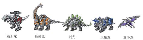 TFC Not Dinobots Combiner In The Works   Transformers News