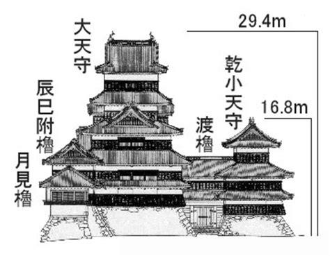matsumoto castle floor plan image gallery matsumoto castle floor plan