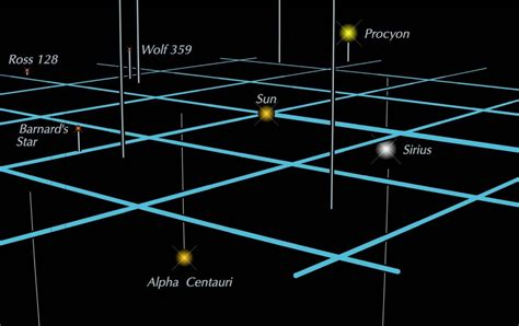 How Many Light Years Away Is Alpha Centauri by Where Is Proxima Centauri Space Earthsky