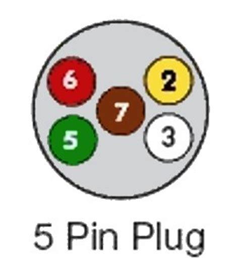 trailer wiring diagrams exploroz articles