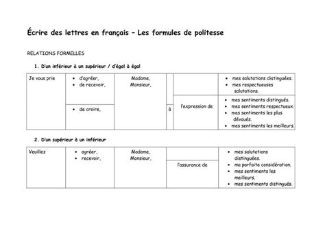 Présentation Lettre Formule De Politesse Formules De Politesse Lettres Formelles Et Fle De Sp 201 Cialit 201