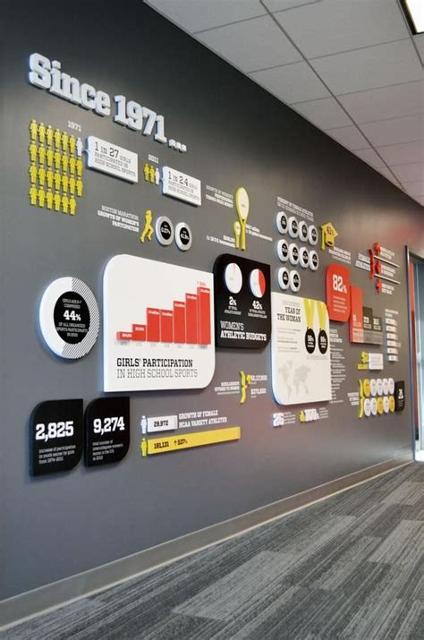 infographic wall 25 best ideas about office walls on pinterest office
